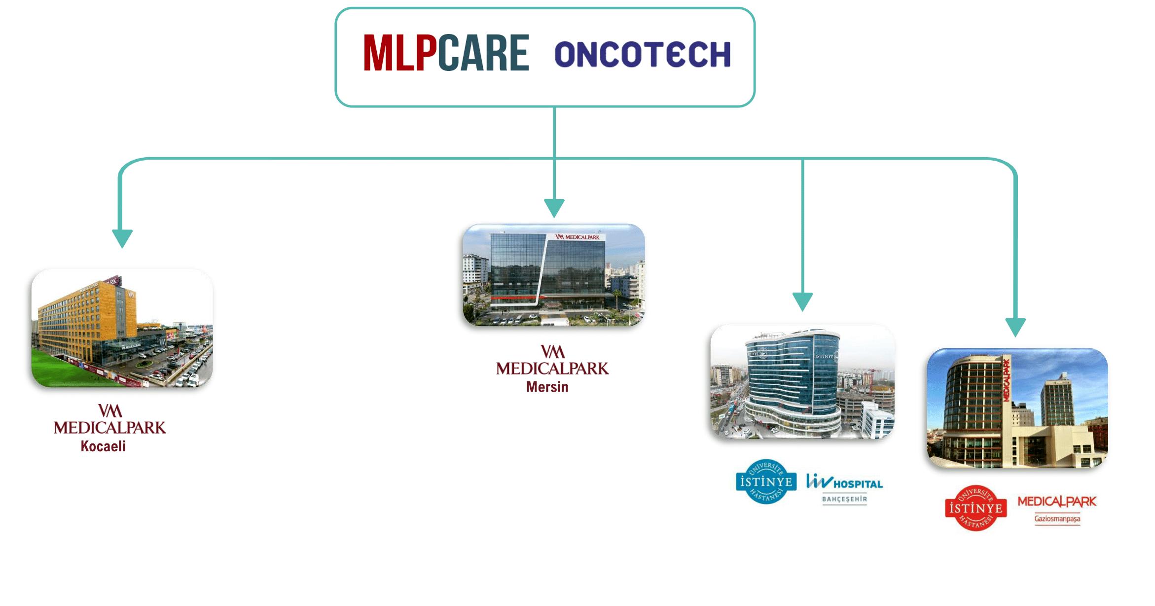 oncotech-contents-pfi